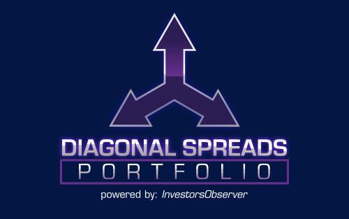 diagonal spreads portfolio