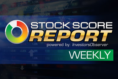 Stock Score Report Weekly for Jan. 18