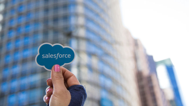 Salesforce.com (CRM) Stock Falls -5.45%: What's Next?