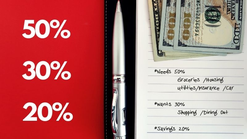 The 30% Rule: How To Consistently Control Your Spending