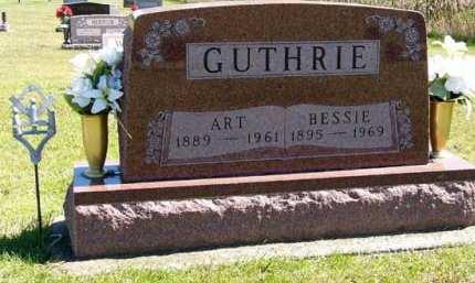 GUTHRIE, ART - Adair County, Iowa   ART GUTHRIE
