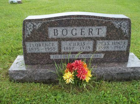BOGERT, CHRIS - Appanoose County, Iowa | CHRIS BOGERT