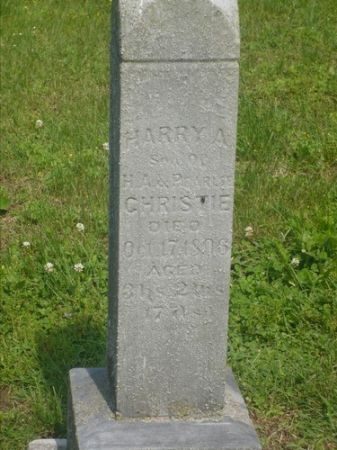 CHRISTIE, HARRY A. - Appanoose County, Iowa | HARRY A. CHRISTIE