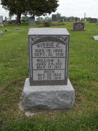 EATON, RISSIE C. - Appanoose County, Iowa | RISSIE C. EATON