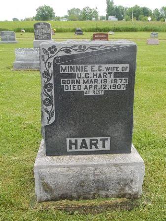 HART, MINNIE E.C. - Appanoose County, Iowa   MINNIE E.C. HART