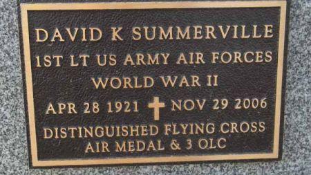 SUMMERVILLE, DAVID K. - Audubon County, Iowa | DAVID K. SUMMERVILLE