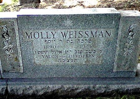 WEISSMAN, MOLLY - Black Hawk County, Iowa | MOLLY WEISSMAN