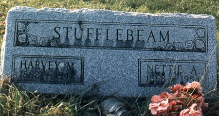 STUFFLEBEAM, HARVEY - Bremer County, Iowa | HARVEY STUFFLEBEAM