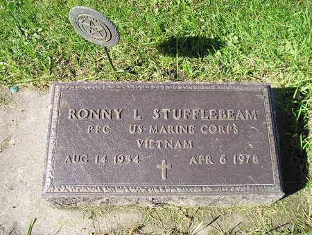 STUFFLEBEAM, RONNY L - Bremer County, Iowa | RONNY L STUFFLEBEAM