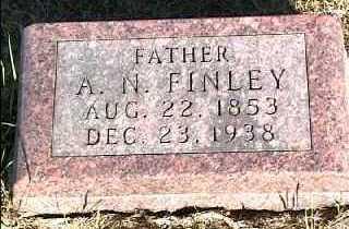 FINLEY, ARCHIBALD - Buchanan County, Iowa | ARCHIBALD FINLEY