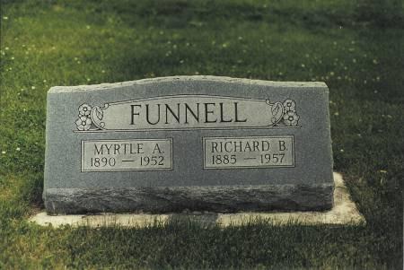 FUNNELL, RICHARD B - Butler County, Iowa | RICHARD B FUNNELL
