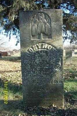 HOWARD, ANTHONY - Butler County, Iowa | ANTHONY HOWARD