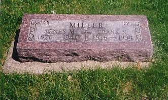 MILLER, FRANK - Cass County, Iowa   FRANK MILLER