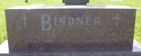 BINDNER, JOHN F. - Cherokee County, Iowa | JOHN F. BINDNER