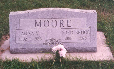 MOORE, FRED - Clarke County, Iowa | FRED MOORE