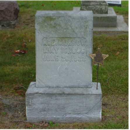 MORROW, WILLIAM E. - Clarke County, Iowa | WILLIAM E. MORROW