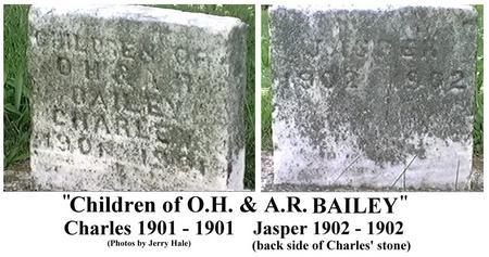 BAILEY, CHARLES - Clayton County, Iowa | CHARLES BAILEY