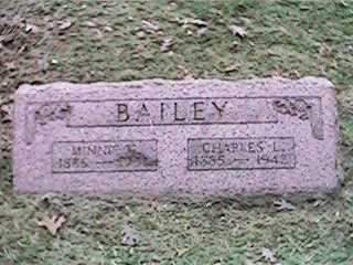 BAILEY, MINNIE - Clinton County, Iowa | MINNIE BAILEY