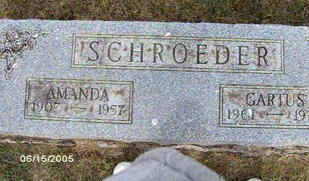 SCHROEDER, GARTUS - Clinton County, Iowa | GARTUS SCHROEDER