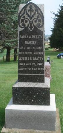 BEATTY, ULYSSES C. - Dubuque County, Iowa | ULYSSES C. BEATTY