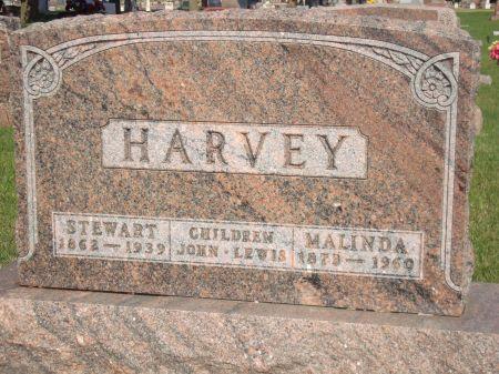 HARVEY, MALINDA - Emmet County, Iowa | MALINDA HARVEY