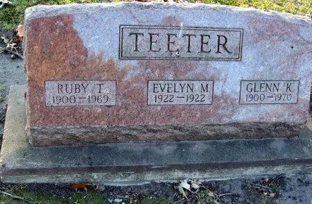 TEETER, EVELYN M. - Floyd County, Iowa   EVELYN M. TEETER
