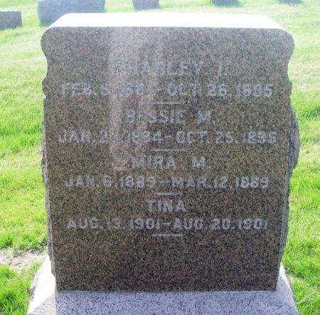 LUDWIG, CHARLEY I. - Guthrie County, Iowa   CHARLEY I. LUDWIG