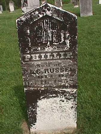 RUSSELL, PHILLIP - Henry County, Iowa | PHILLIP RUSSELL