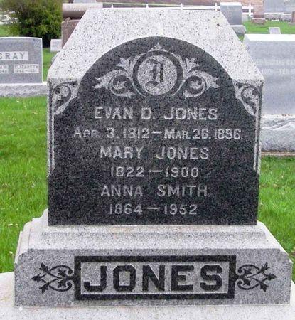 JONES, MARY - Howard County, Iowa   MARY JONES