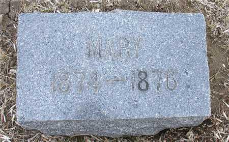 DICKSON, MARY - Ida County, Iowa | MARY DICKSON