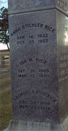 RICE, LEONARD S. - Ida County, Iowa | LEONARD S. RICE