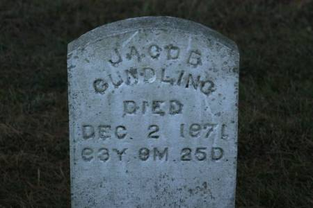 GUNDLING, JACOB - Iowa County, Iowa | JACOB GUNDLING