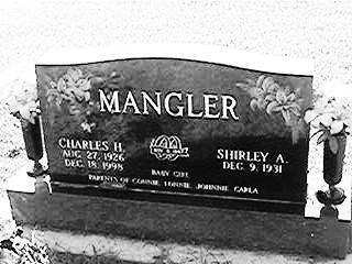 MANGLER, CHARLES - Jackson County, Iowa   CHARLES MANGLER