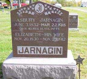JARNAGIN, ELIZABETH - Jasper County, Iowa | ELIZABETH JARNAGIN