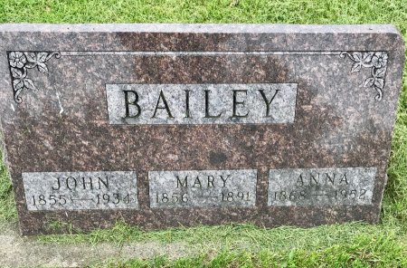 BAILEY, ANNA - Jones County, Iowa | ANNA BAILEY
