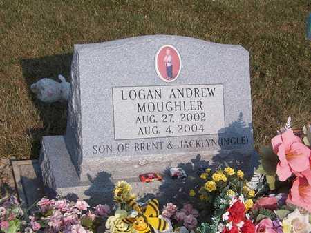 MOUGHLER, LOGAN ANDREW - Keokuk County, Iowa | LOGAN ANDREW MOUGHLER