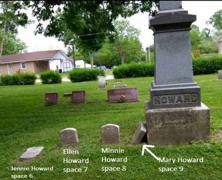 HOWARD, MINNIE - Linn County, Iowa   MINNIE HOWARD