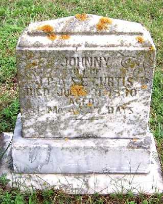 CURTIS, JOHNNY - Lyon County, Iowa | JOHNNY CURTIS
