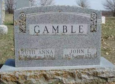 GAMBLE, JOHN LOWMAN - Madison County, Iowa | JOHN LOWMAN GAMBLE