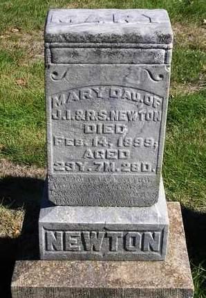 HAMILTON, MARY M. - Madison County, Iowa   MARY M. HAMILTON