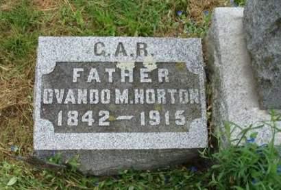 HORTON, OVANDO MURRAY - Madison County, Iowa   OVANDO MURRAY HORTON