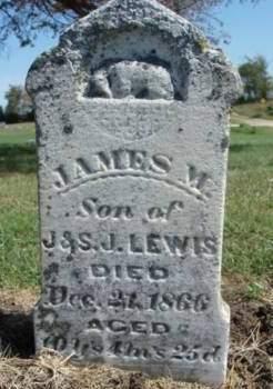 LEWIS, JAMES M. - Madison County, Iowa | JAMES M. LEWIS