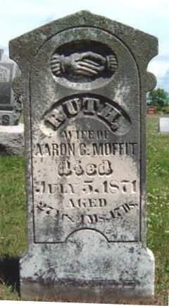 HARRISON MOFFITT, RUTH - Madison County, Iowa   RUTH HARRISON MOFFITT