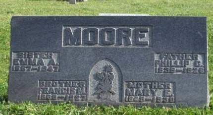 MOORE, PHILLIP C. - Madison County, Iowa | PHILLIP C. MOORE