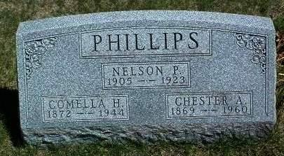 PHILLIPS, NELSON P. - Madison County, Iowa | NELSON P. PHILLIPS