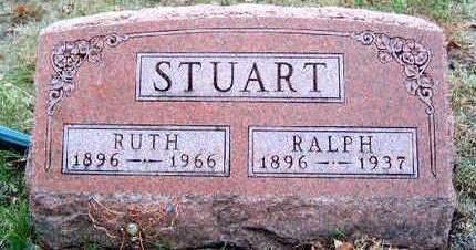 STUART, LAWRENCE RALPH - Madison County, Iowa | LAWRENCE RALPH STUART