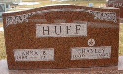 HUFF, CHANLEY - Mahaska County, Iowa | CHANLEY HUFF