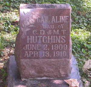HUTCHINS, GAIL - Mahaska County, Iowa   GAIL HUTCHINS