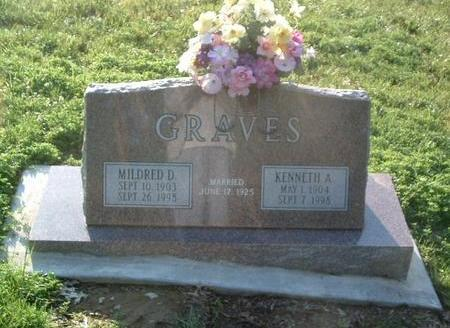 GRAVES, KENNETH A. - Mills County, Iowa | KENNETH A. GRAVES