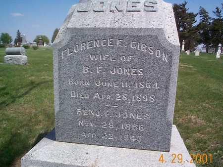 JONES, BENJAMIN FRANKLIN - Mills County, Iowa | BENJAMIN FRANKLIN JONES